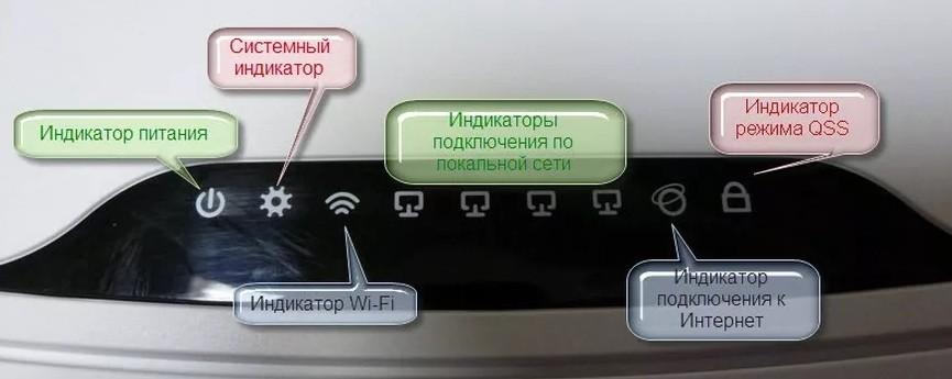 Не работает Wi-Fi на TP-Link: роутер не раздает сеть или уже умер?