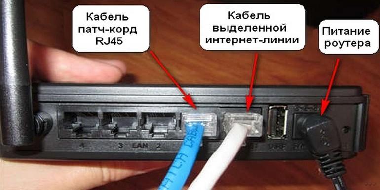 «Сетевой кабель не подключен» у Ростелеком: почему и что делать?