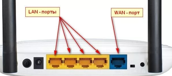 Как убрать красный крестик на значке интернета и Wi-Fi: все способы