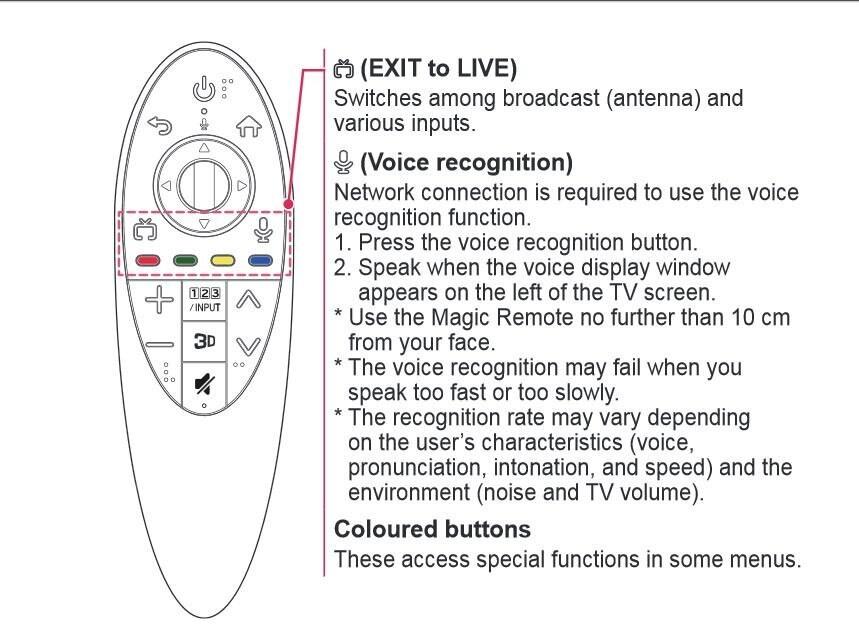 Пульт AN-MR 500G для СМАРТ ТВ LG: описание и характеристики