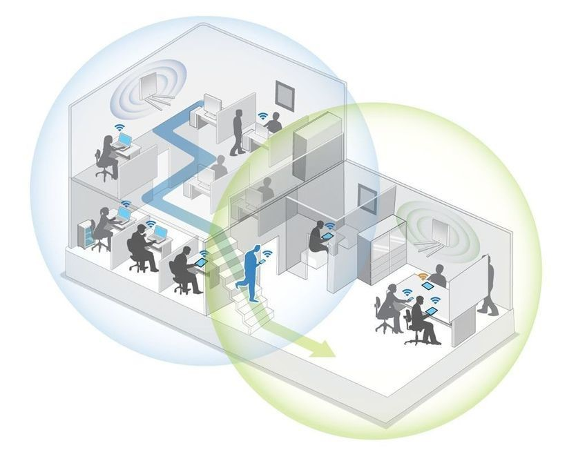 Максимальное число Wi-Fi клиентов: сколько человек можно подключить к роутеру?