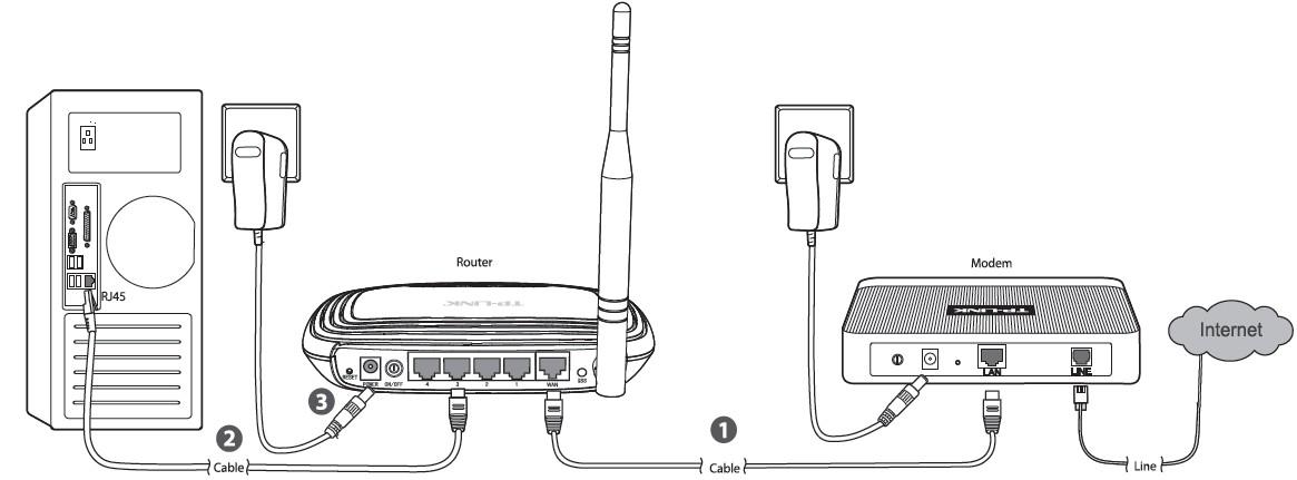 Программа для настройки интернет-соединения и Wi-Fi сети на компьютере