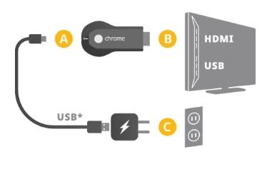 Как подключить Chromecast к телевизору и настроить: полная инструкция
