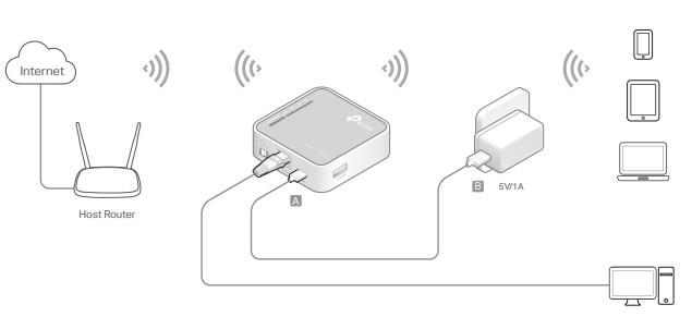 3G/4G Wi-Fi роутер TP-Link TL-MR3020: настройка, обзор и список поддерживаемых модемов