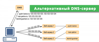 Альтернативный DNS-сервер