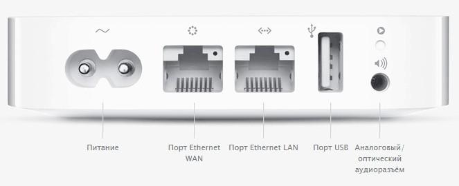 Как настроить и зайти в роутер Apple: настройка интернета и Wi-Fi