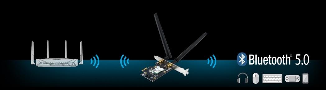 Двухдиапазонный PCI-E Адаптер AX3000 с поддержкой Wi-Fi 6 (802.11ax) и скорости 3000 Мбит/c