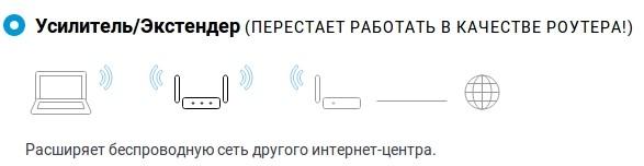 Zyxel Keenetic Lite III запустить как ретранслятор