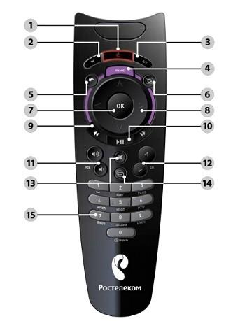 Как настроить пульт Ростелеком на телевизор: пошаговая инструкция