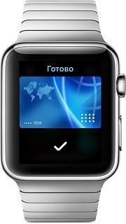Как пользоваться Apple Pay с iPhone: полная инструкция от Хомяка