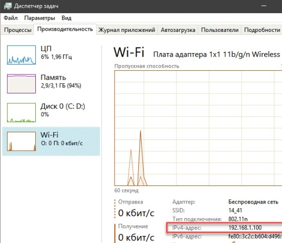 Как узнать свой IP адрес компьютера: все возможные варианты