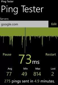Что такое пинг (Ping) в замерах скорости интернета и как его понизить?