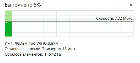 Обзор Wi-Fi роутера Netis MW5240: а так ли всё гладко?