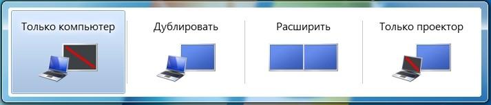 Режимы отображения: Только компьютер, дублирование, расширение и только проектор