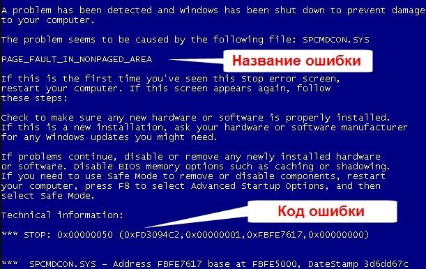 Код ошибки BIOS и название ошибки