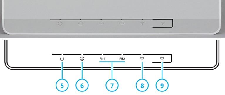 Индикаторы или лампочки Zyxel Keenetic Giga KN-1010