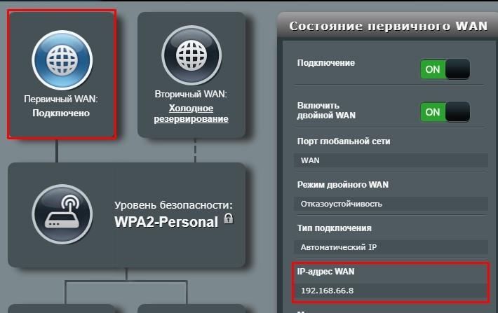 Проверка белого IP на ASUS