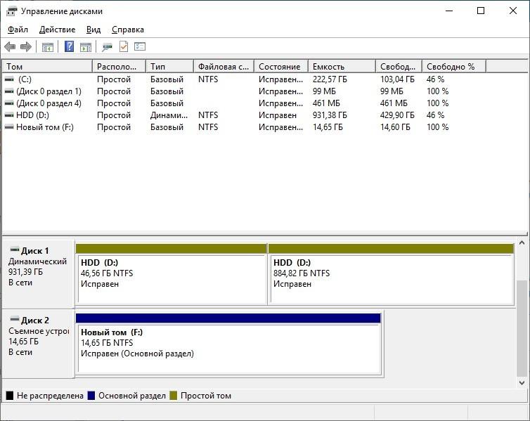 Флешка не форматируется: «Windows не удается завершить форматирование»