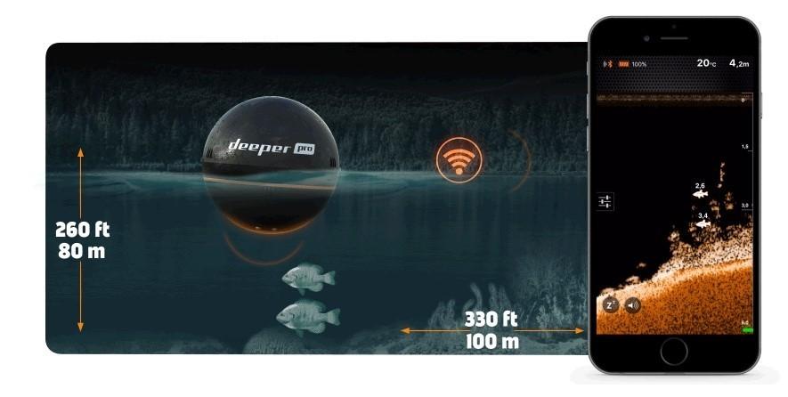 Беспроводной эхолот для рыбалки: как правильно выбрать дешевый сканер