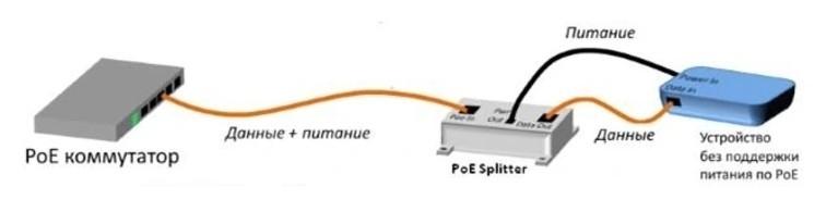 Схема со сплиттером