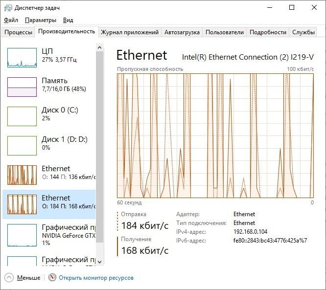 Svchost.exe - что это такое, и почему он грузит процессор?