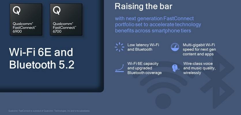 Представлены мобильные чипы с поддержкой Wi-Fi 6 и Bluetooth 5.2 – такого я еще не видел