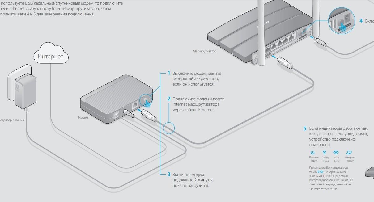 TP-Link Archer C50 (RU) AC1200: обзор, отзыв, настройка интернета, Wi-Fi, проброс портов, DDNS и обновление прошивки