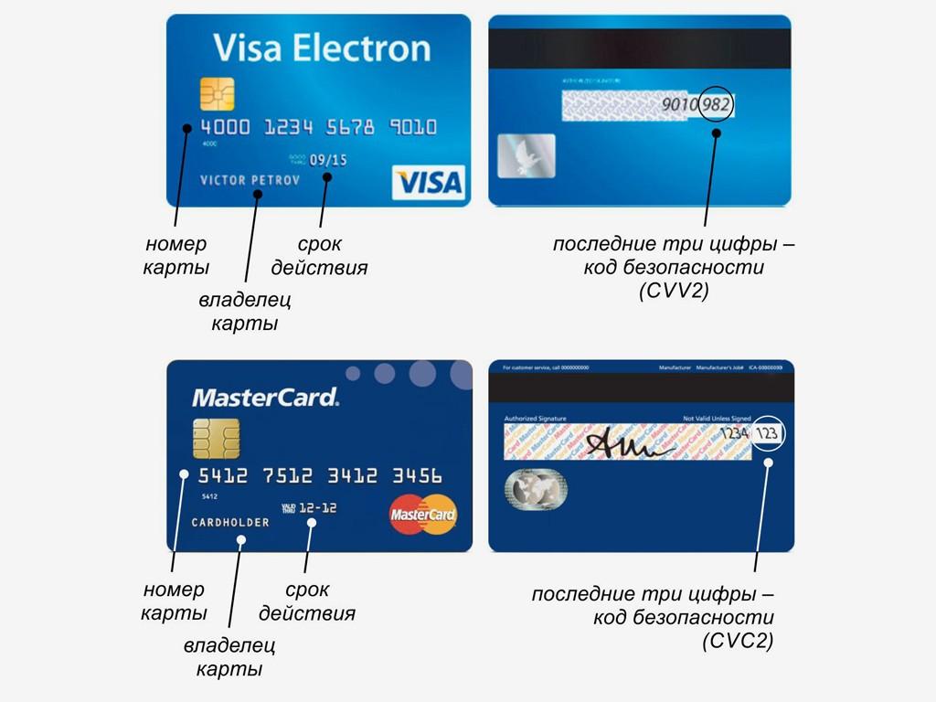 Как привязать банковскую карту к телефону с NFC через приложение