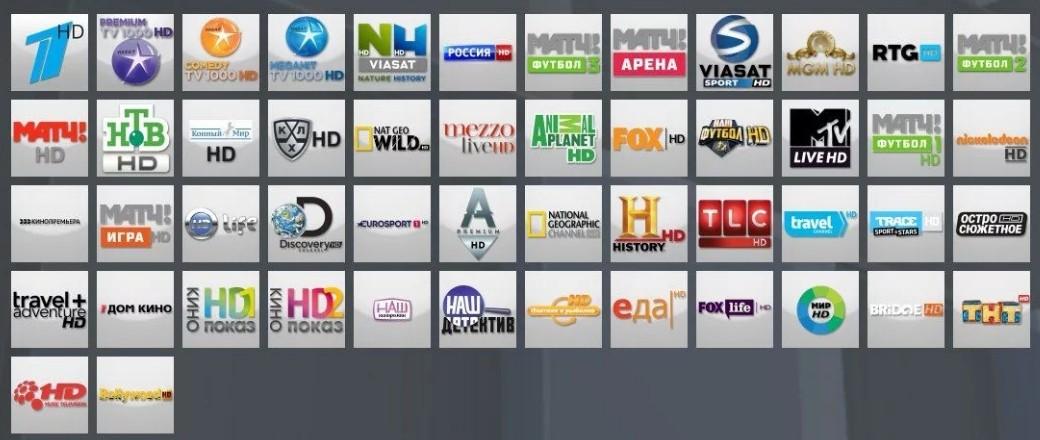 Рейтинг платных IPTV провайдеров России: телевидение через интернет-сервисы