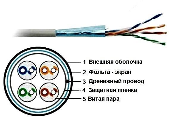 Что такое патч-корд, для чего нужен и как используется в сетях