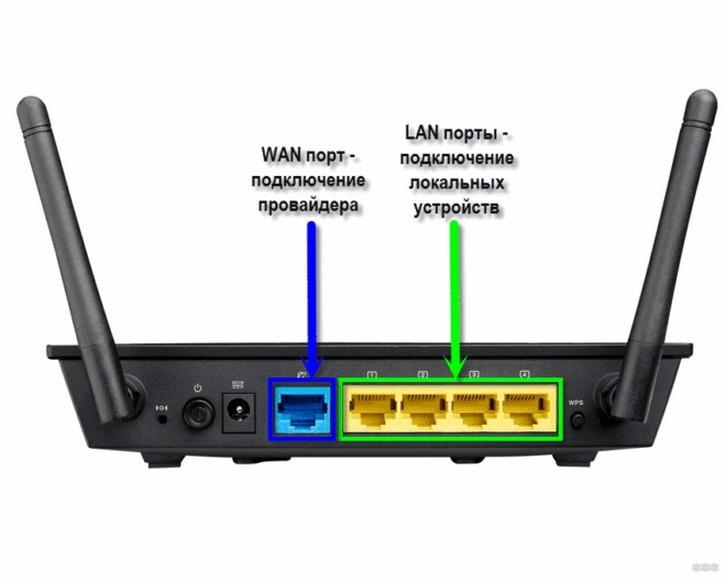 Как подключить принтер к компьютеру по сети: принтер-сервер, USB, сетевой кабель и Wi-Fi подключение