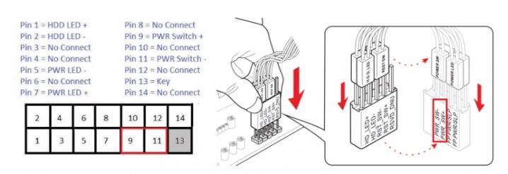Куда вставлять POWER SW на материнской плате: ASUS, Gigabyte, MSI и другие