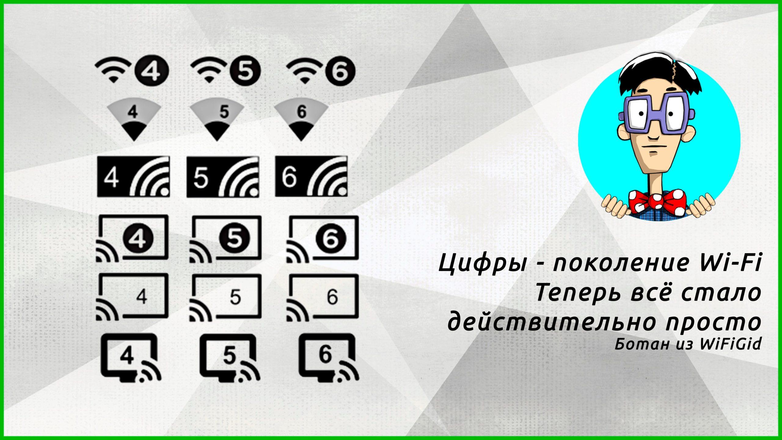 Новые обозначения для Wi-Fi 4, 5, 6