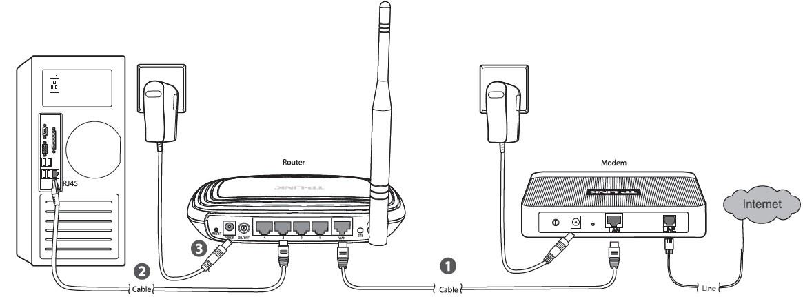Технология ADSL: определение, максимальная скорость, виды, преимущества и недостатки
