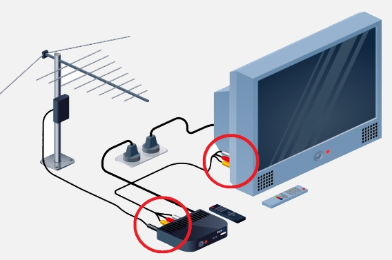 Частоты каналов цифрового телевидения DVB-T2: РТРС-1, РТРС-2 и РТРС-3