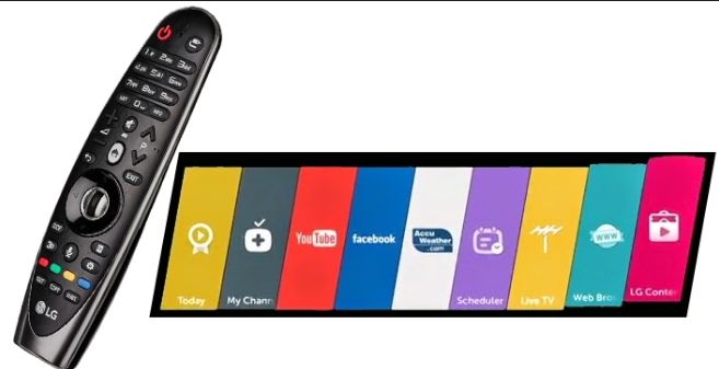 Что такое интерактивное телевидение: возможности, плюсы, минусы и как пользоваться