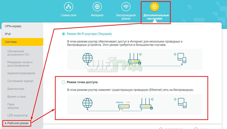 Перевод в режим точки доступа TP-Link AX10
