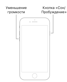 Как подключить iPhone к iTunes на компьютере через USB и Wi-Fi
