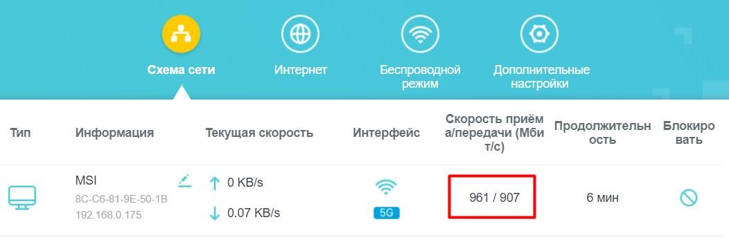Скорость интернета на AX200