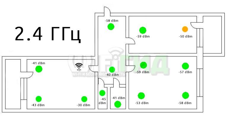 Карта покрытия Wi-Fi 2.4 ГГц TP-Link AX10