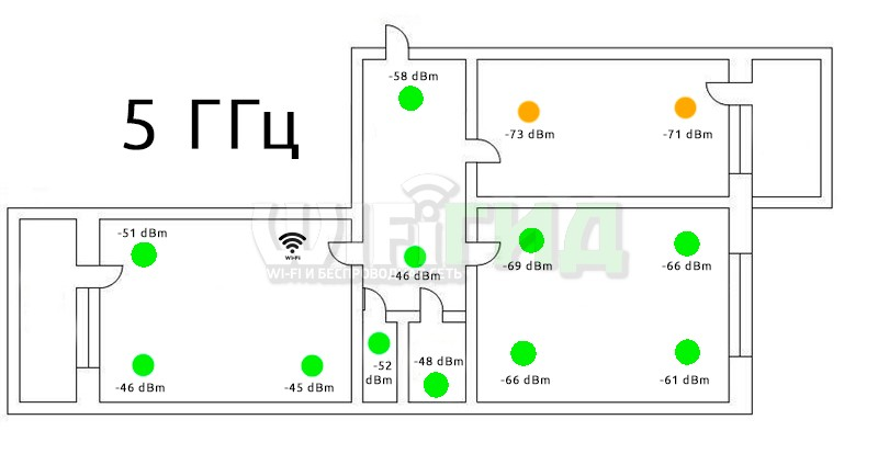 Карта покрытия Wi-Fi 5 ГГц TP-Link AX10