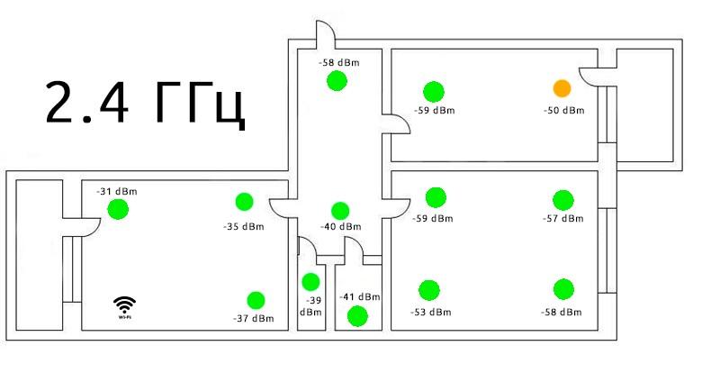 Netis N2 - Карта покрытия 2.4 ГГц