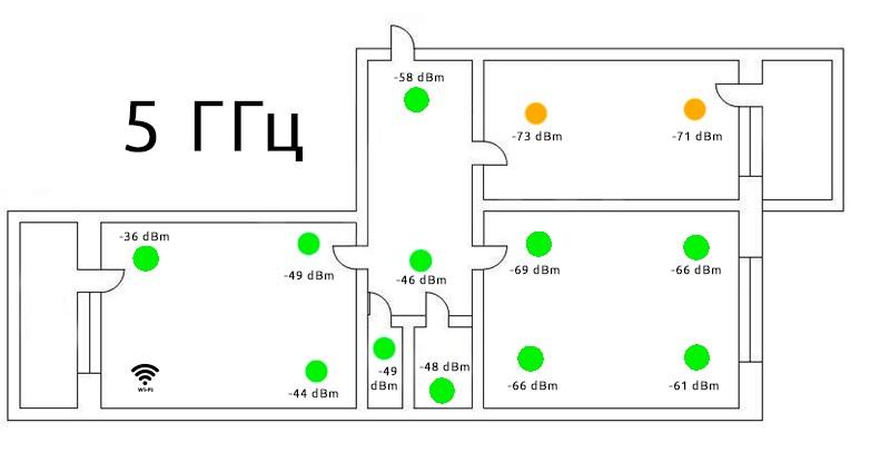 Netis N2 - Карта покрытия 5 ГГц