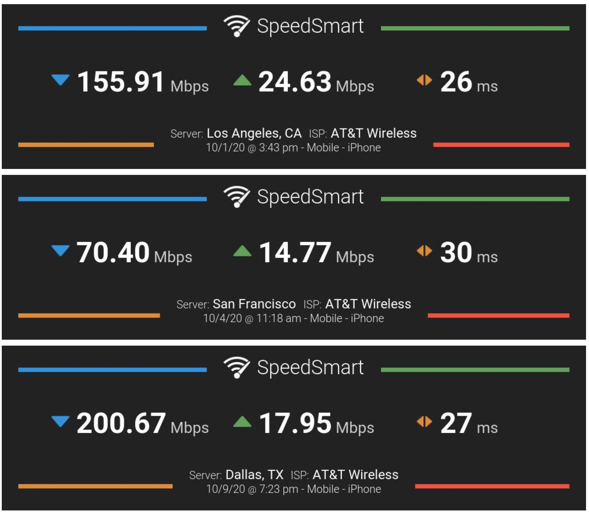 AT&T, 5G с частотой менее 6 ГГц