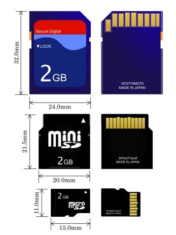 Какую карту памяти выбрать для смартфона: виды, форматы, скорость чтения и записи, производители