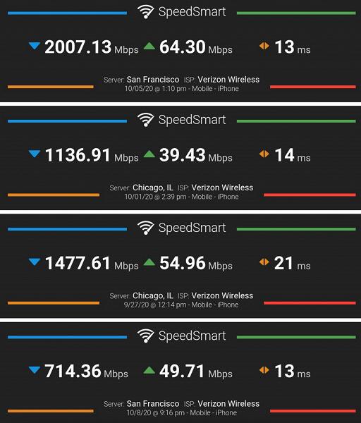Verizon, mmWave 5G