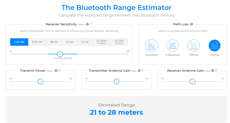 Калькулятор дальности Bluetooth