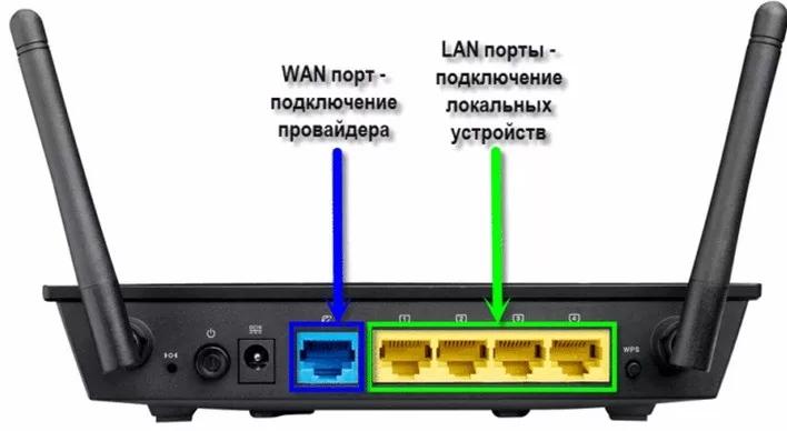 Как настроить роутер ТТК: подключение интернета и настройка Wi-Fi