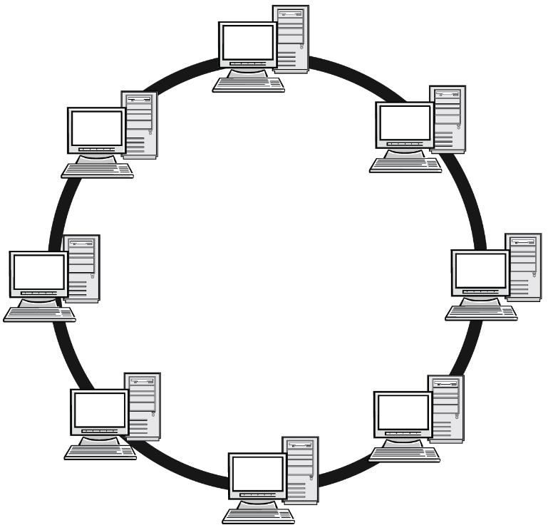 Топологии локальных сетей: определение, значения, виды, типы, функции