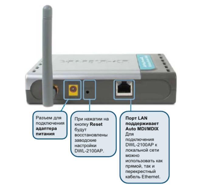 Точка доступа D-Link DWL-2100AP: обзор и настройка